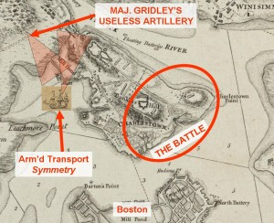 Maj. Scarborough Gridley's useless artillery service at the Battle of Bunker Hill